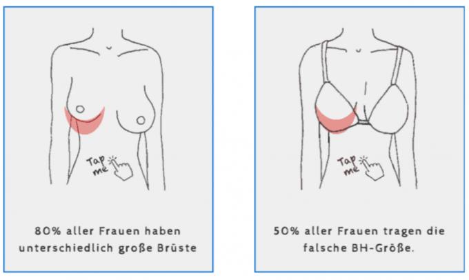 Große brüste unterschiedlich Meine Brüste
